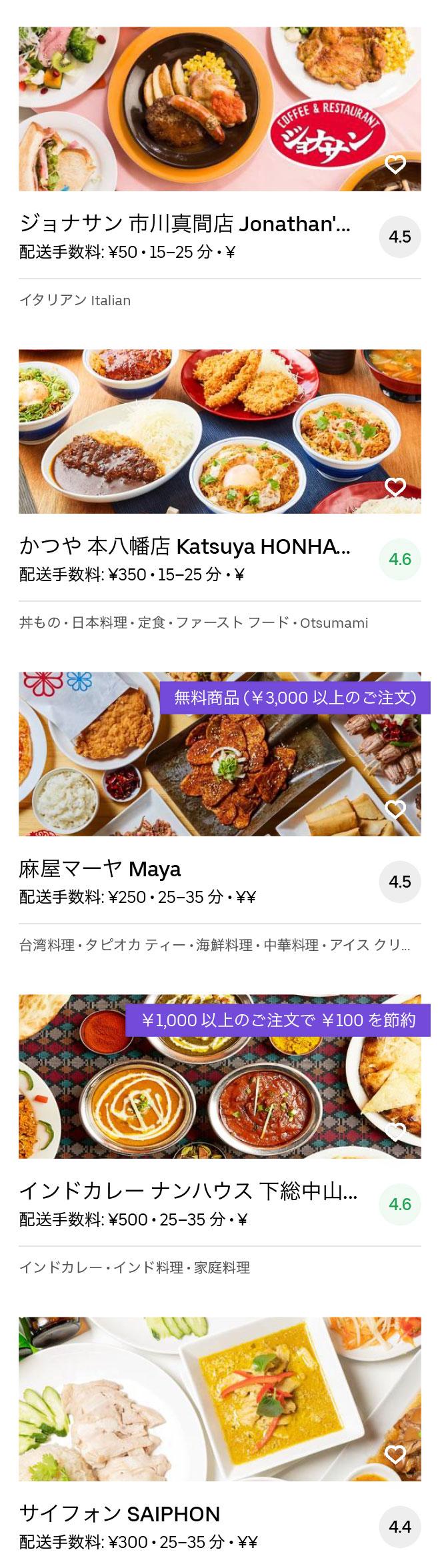 Ichikawa menu 2004 07