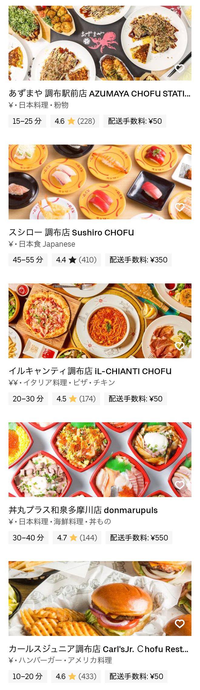 Tokyo chofu 20040905