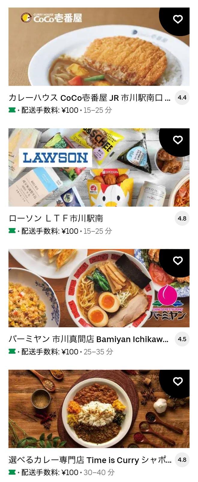 U ichikawa 2105 03